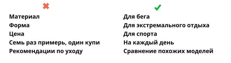 Пример правильной и неправильной структуры текста