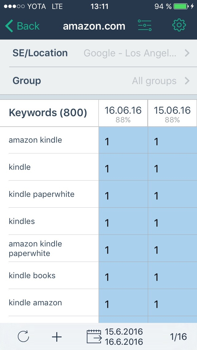 Keyword rankings in Topvisor mobile app for iPhone